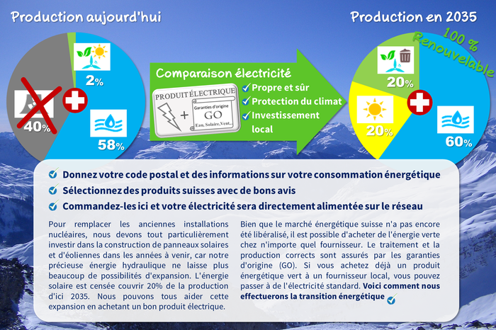 Comparatif D Electricite Mynewenergy